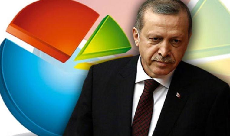 'Erdoğan aday olsa seçimi kazanabilir mi' diye sordular, işte sonuç…