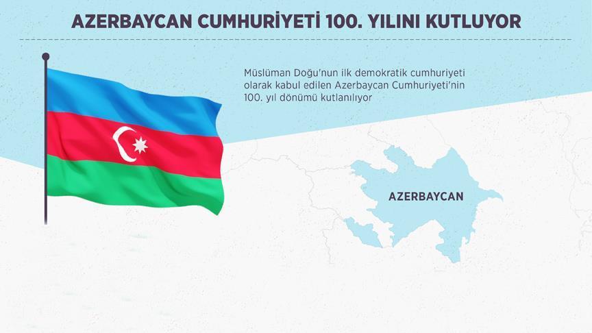 NİCE 100 YILLARA  KARDEŞ AZERBAYCAN...